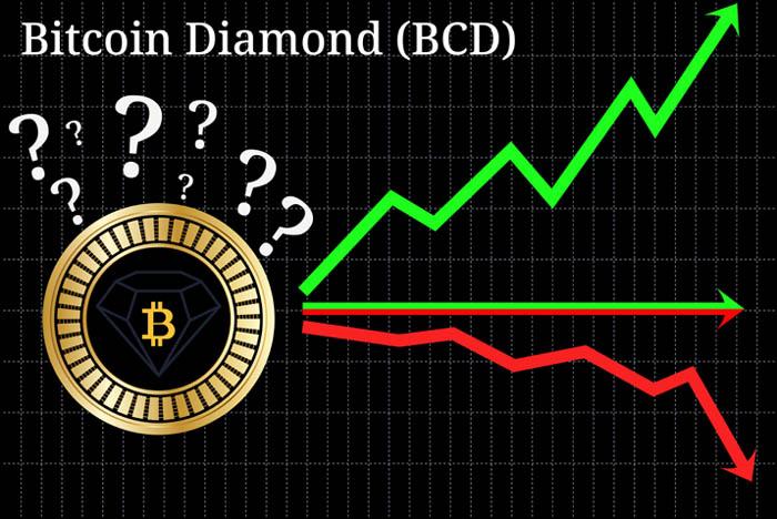Bitcoin Diamond Future Development