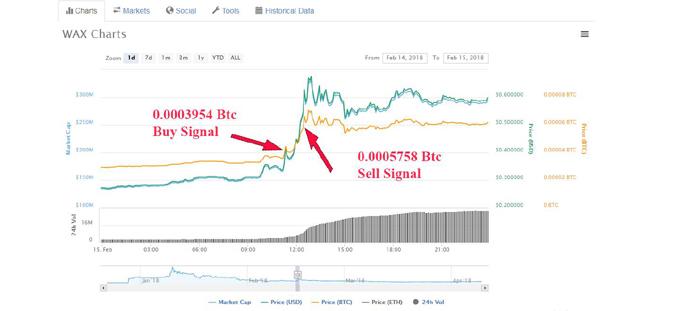 btc buy signal