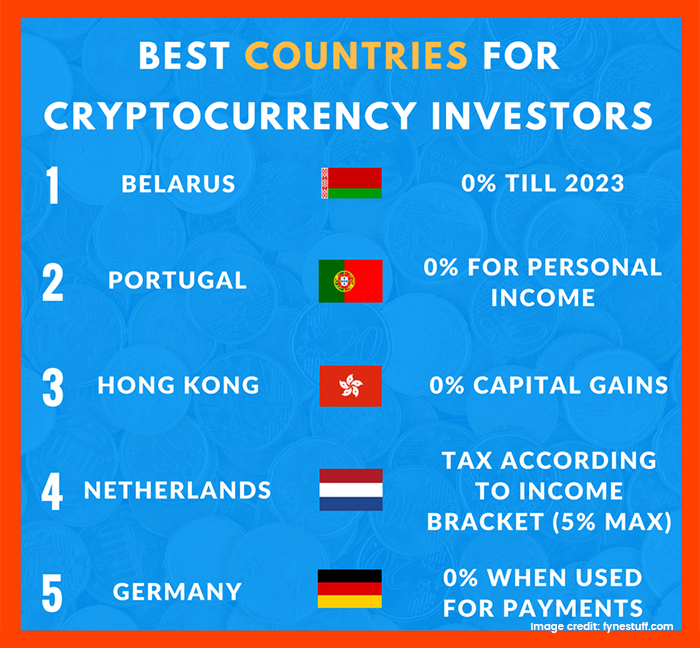 Which countries dont tax cryptocurrency