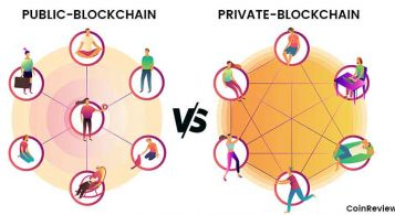 Public vs Private Blockchains