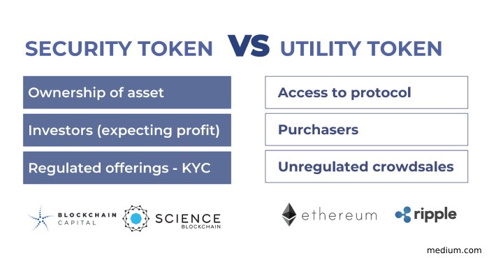 Utility Tokens or Security Tokens