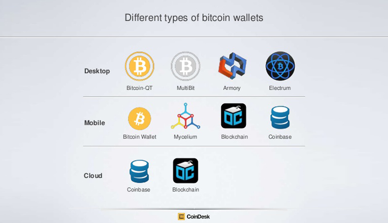 safest desktop cryptocurrency wallet