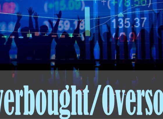 Trading Overbought and Oversold Market Conditions